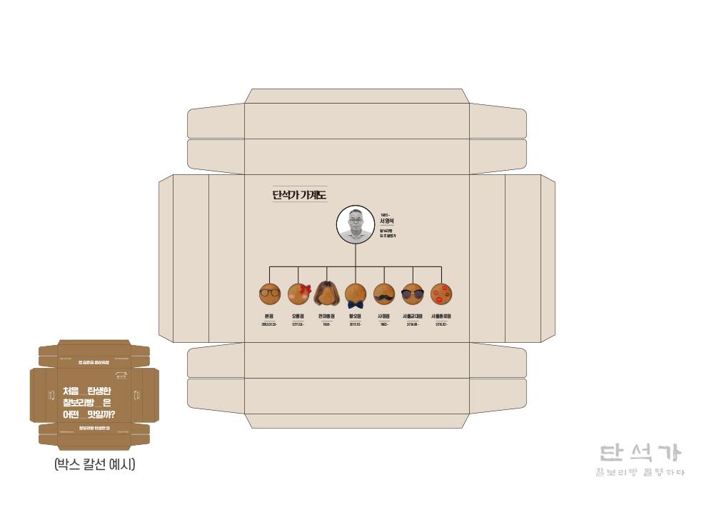 패키지-브랜딩-디자인-박스_빅아이디어연구소